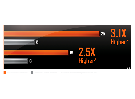 gigabyte-x470-aorus-ultra-gaming-10