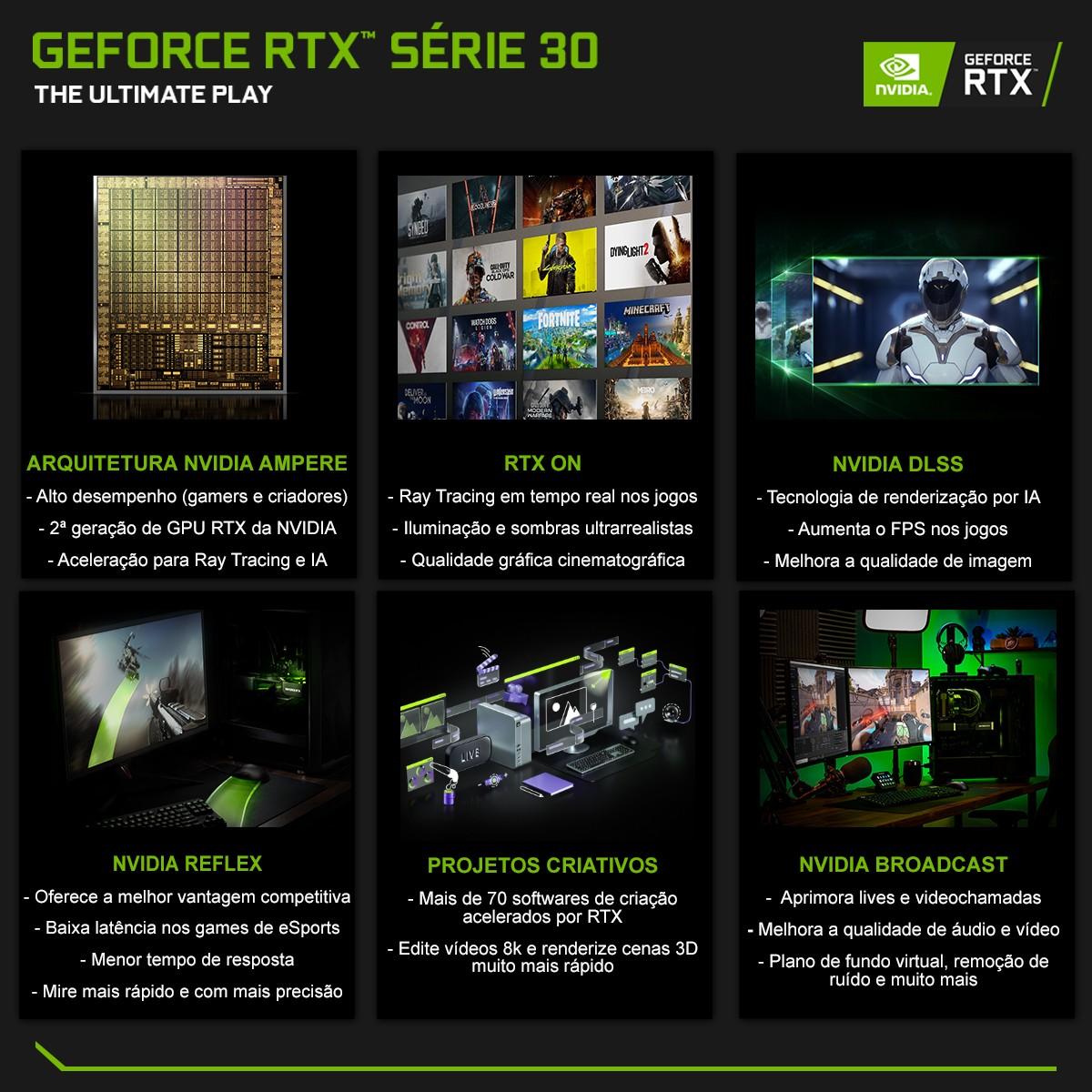 Placa de Vídeo Asus, ROG Strix, Geforce RTX 3070 Ti, OC, 8GB, GDDR6X, 256bit, LHR, 90YV0GW0-M0NA00