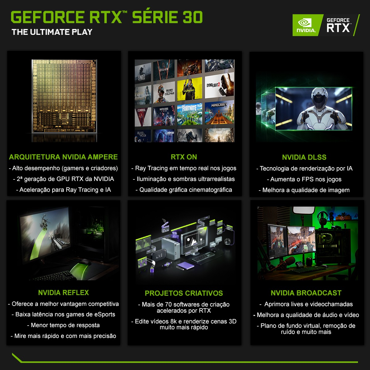 Placa de Vídeo Asus, TUF Gaming, Geforce RTX 3070 Ti, LHR, 8GB, GDDR6X, 256bit, DLSS, Ray Tracing, 90YV0GY1-M0NA00