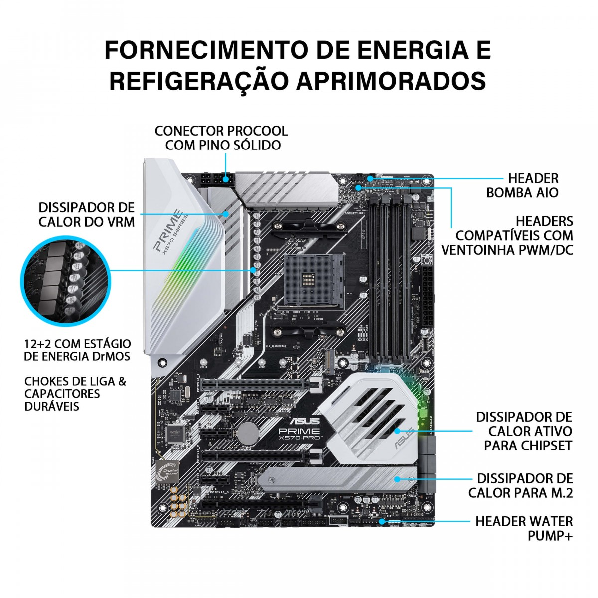 Placa Mãe Asus Prime X570-PRO, Chipset X570, AMD AM4, ATX, DDR4