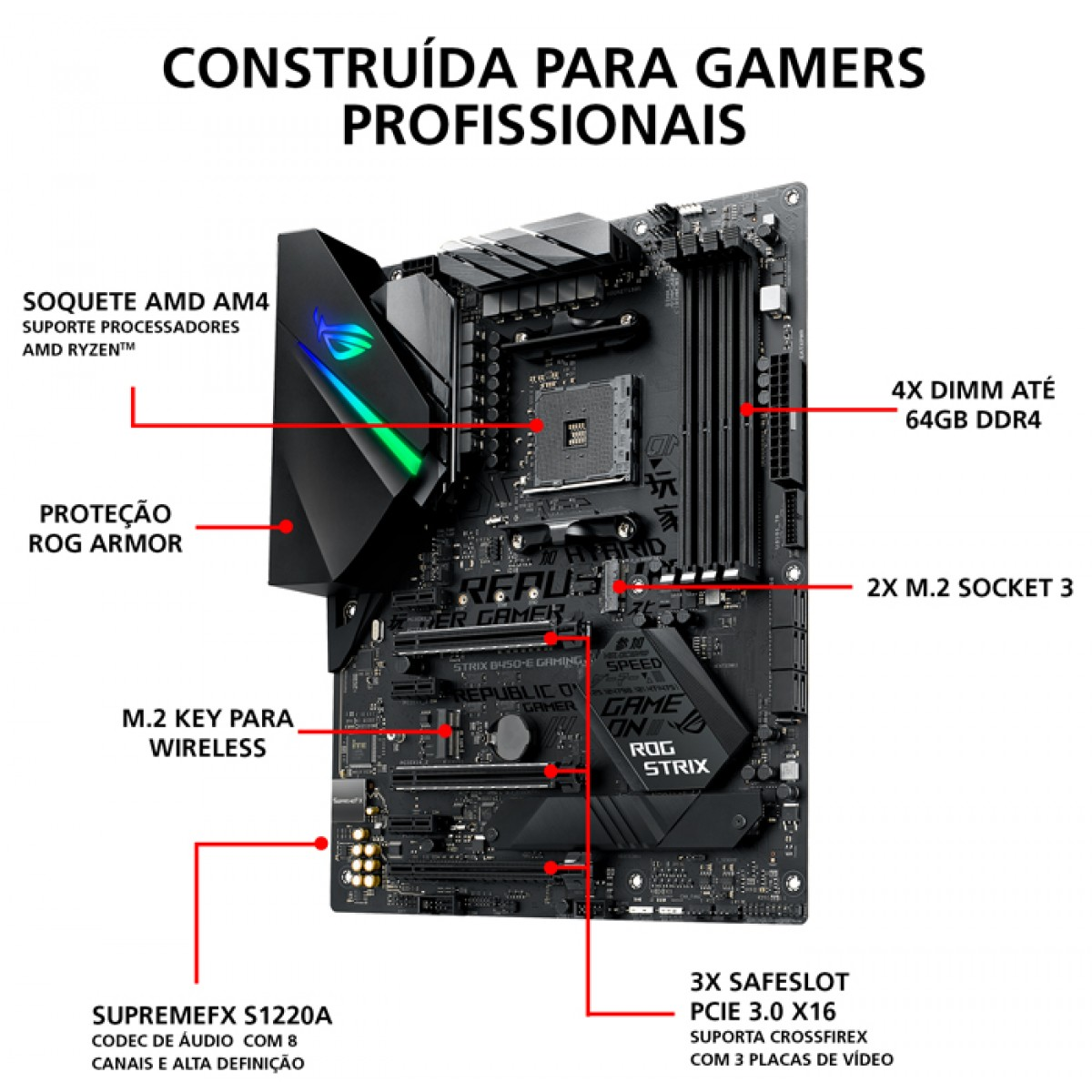 Placa Mãe Asus ROG STRIX B450-E GAMING Wifi, Chipset B450, AMD AM4, ATX, DDR4